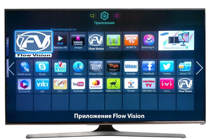 Виджеты на Samsung Smart TV для расширения возможностей телевизора
